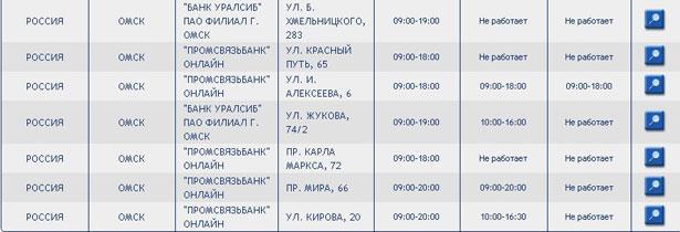 Адреса системы Анелик в омске