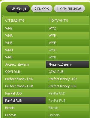 Пополнить webmoney кредитной картой visa - Официальный