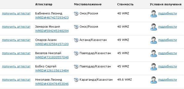 регистраторы вебмани