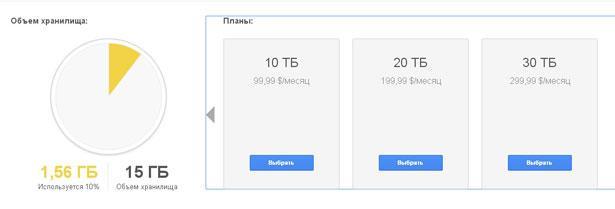Тарифы гугл диска - продолжение