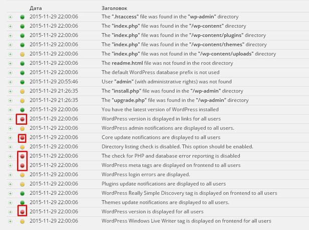 Уязвимости на блоге