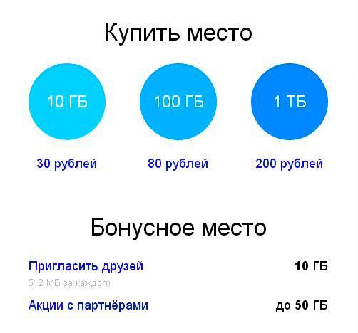 Объем диска на яндексе