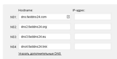 dns сервера домена
