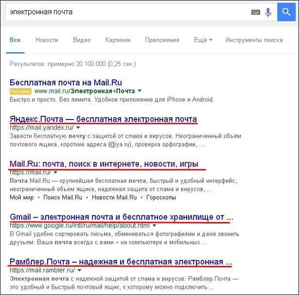 Виды почтовых сервисов в поиске google