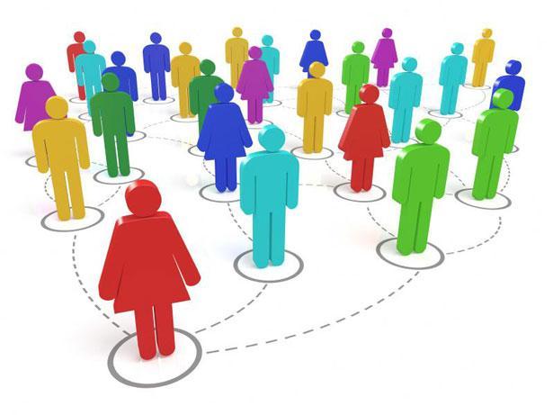 Привлечение рефералов в партнерскую программу