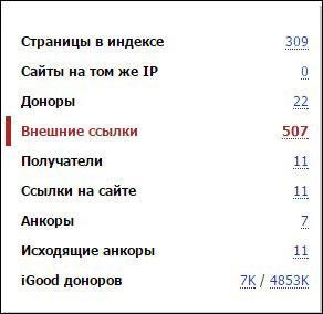 Меню статистики в сервисе linkpad