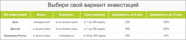 Сравнение программ накопления в суперкопилке
