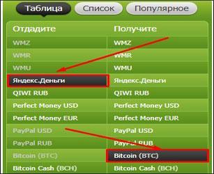 Обмен яндекс денег на биткоины