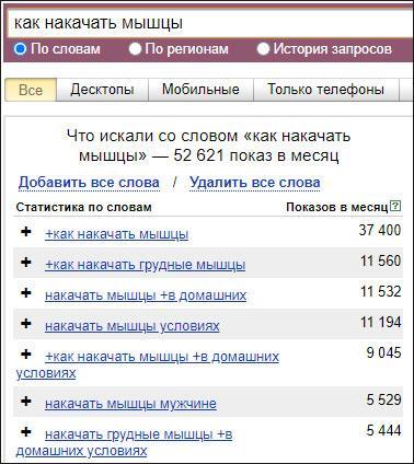 Wordstat Яндекса